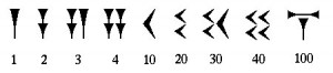 Old Persian Numbers